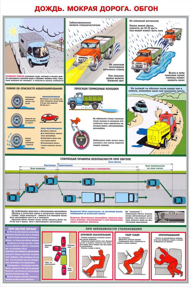 Инструкция По Охране Труда Передвижение По Городской Территории